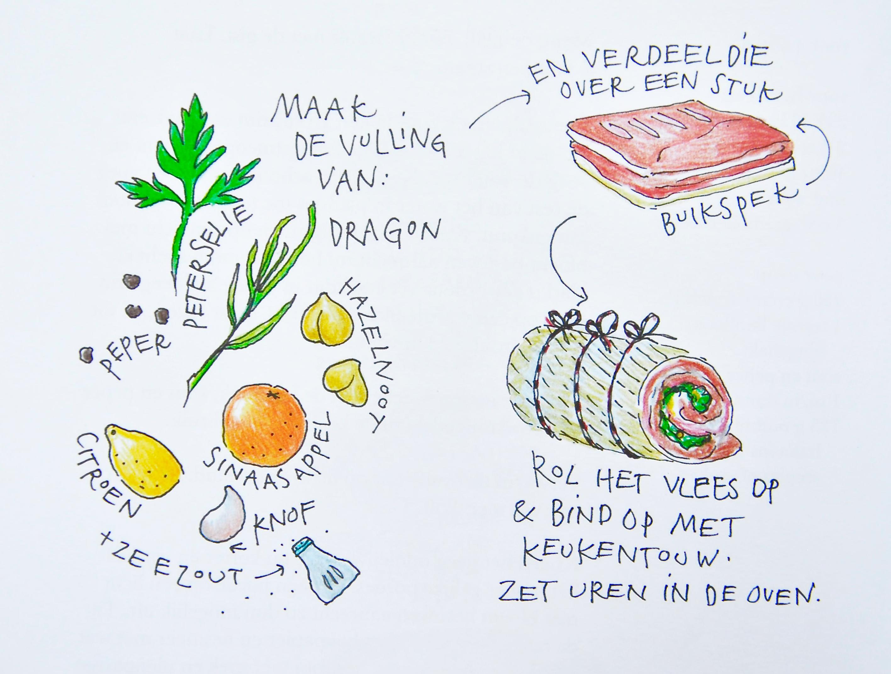 Uit de oven van Van Boven | Lenteporchetta